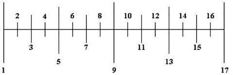 2principle