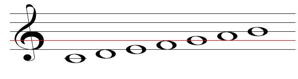 Скрипичный ключ картинки ноты