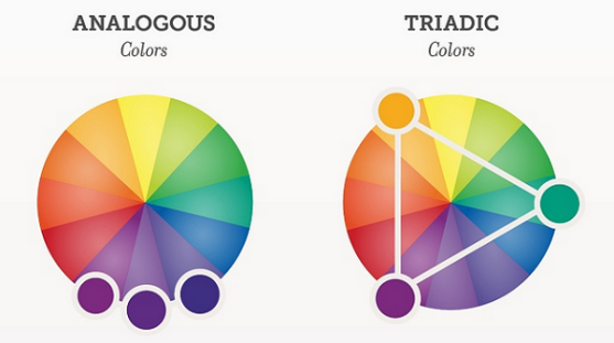 analogous-vs-triadic