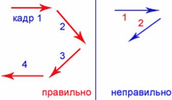 pic. 3
