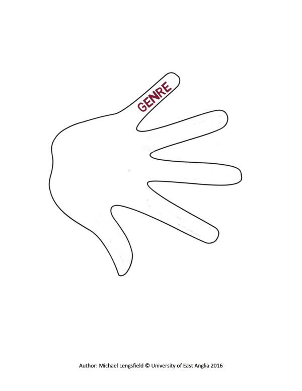 5-Finger-Pitch2 genre