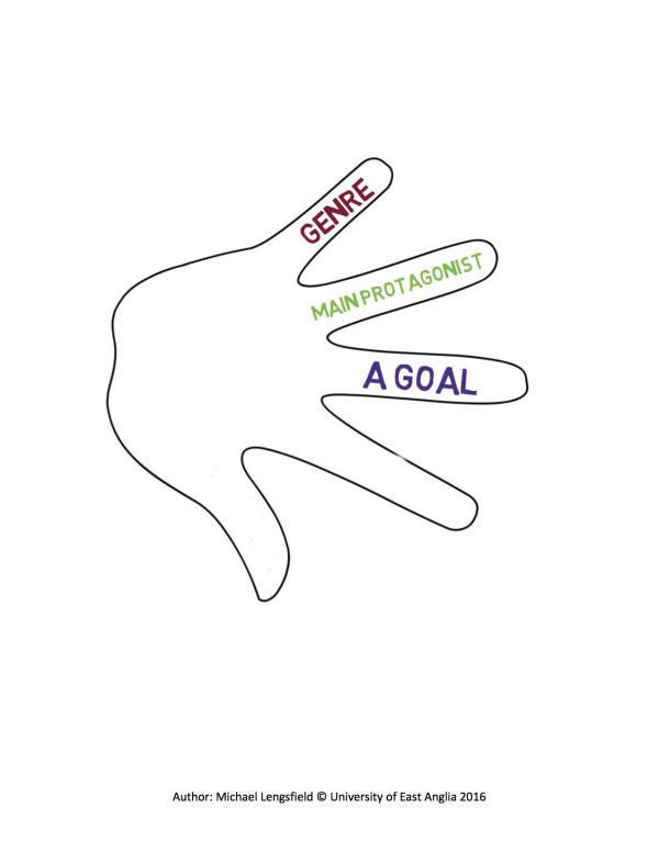 5-Finger-Pitch2 goal