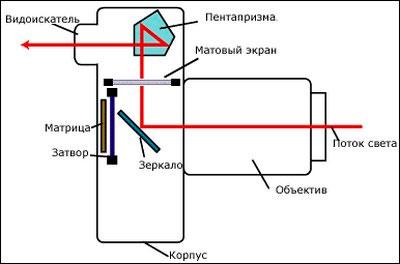 vidoiskatel-2
