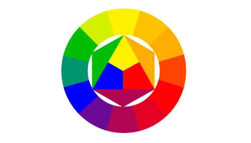itten-color-circle