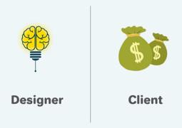 Видео: Дизайнер vs Клиент