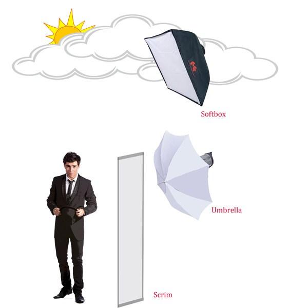 Fill-Flash-Light-Styles-Soft