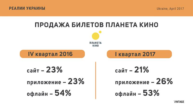Kudryavchenko_iforum2017_pdf.017