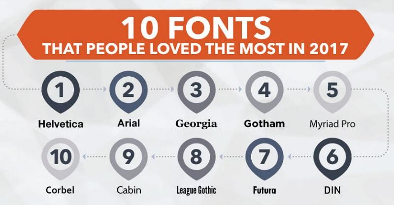 typography_2