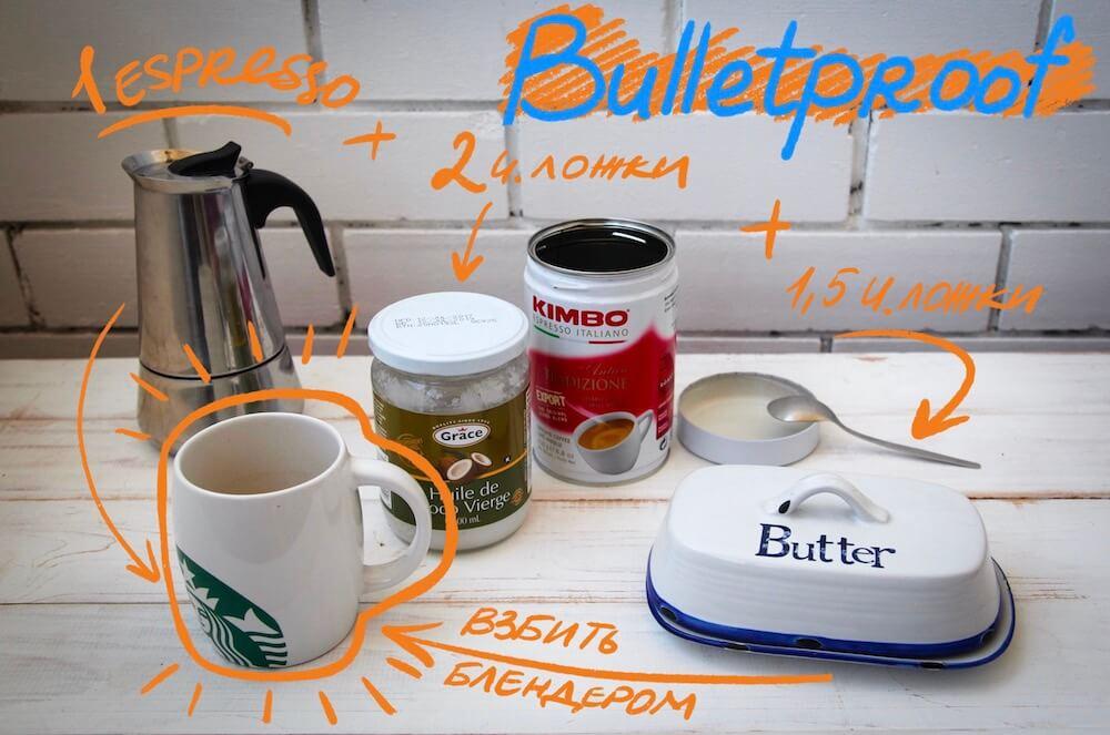 Как приготовить bulletproof кофе